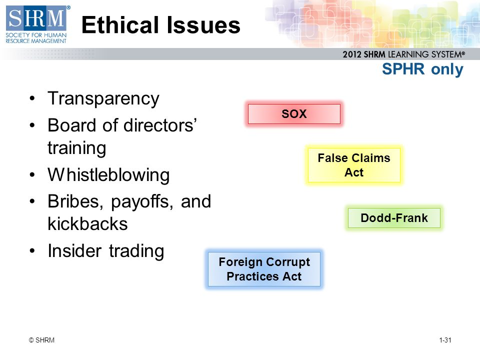 Ethical Issues Transparency Board of directors' training Whistleblowing Bribes, payoffs, and kickbacks Insider trading 1-31© SHRM SPHR only SOX Dodd-F