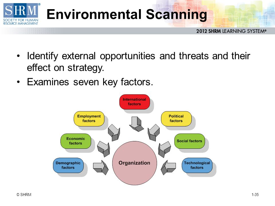 Environmental Scanning Identify external opportunities and threats and their effect on strategy. Examines seven key factors. 1-35© SHRM