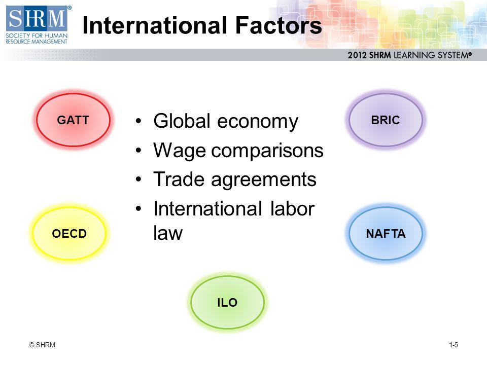 International Factors Global economy Wage comparisons Trade agreements International labor law 1-5© SHRM BRIC NAFTA ILO GATT OECD
