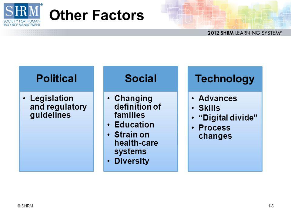 Other Factors 1-6© SHRM