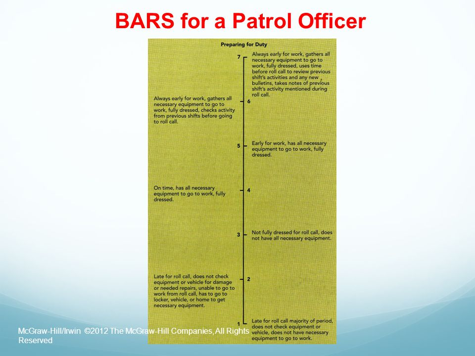 BARS for a Patrol Officer McGraw-Hill/Irwin ©2012 The McGraw-Hill Companies, All Rights Reserved