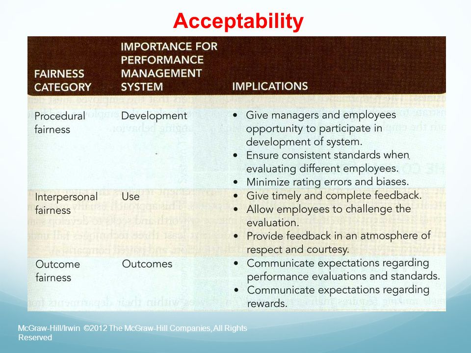 Acceptability McGraw-Hill/Irwin ©2012 The McGraw-Hill Companies, All Rights Reserved