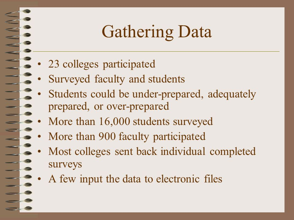 Gathering Data 23 colleges participated Surveyed faculty and students Students could be under-prepared, adequately prepared, or over-prepared More than 16,000 students surveyed More than 900 faculty participated Most colleges sent back individual completed surveys A few input the data to electronic files