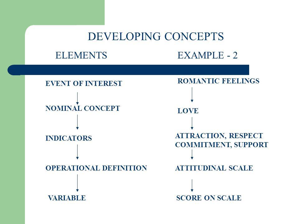 Levels of Measurement I Non-Quantitative A.Nominal B.