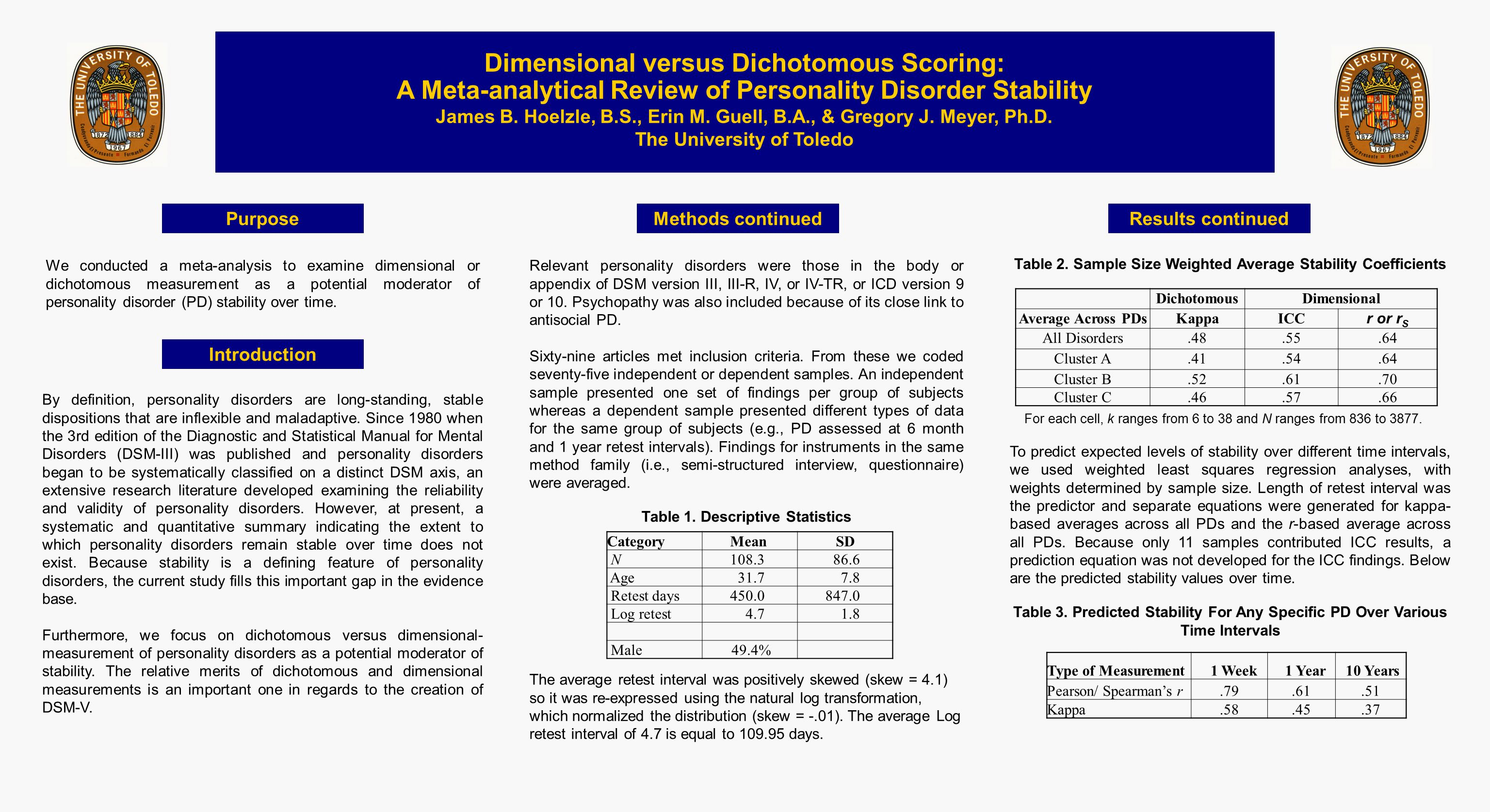 Purpose Dimensional versus Dichotomous Scoring: A Meta-analytical Review of Personality Disorder Stability James B.