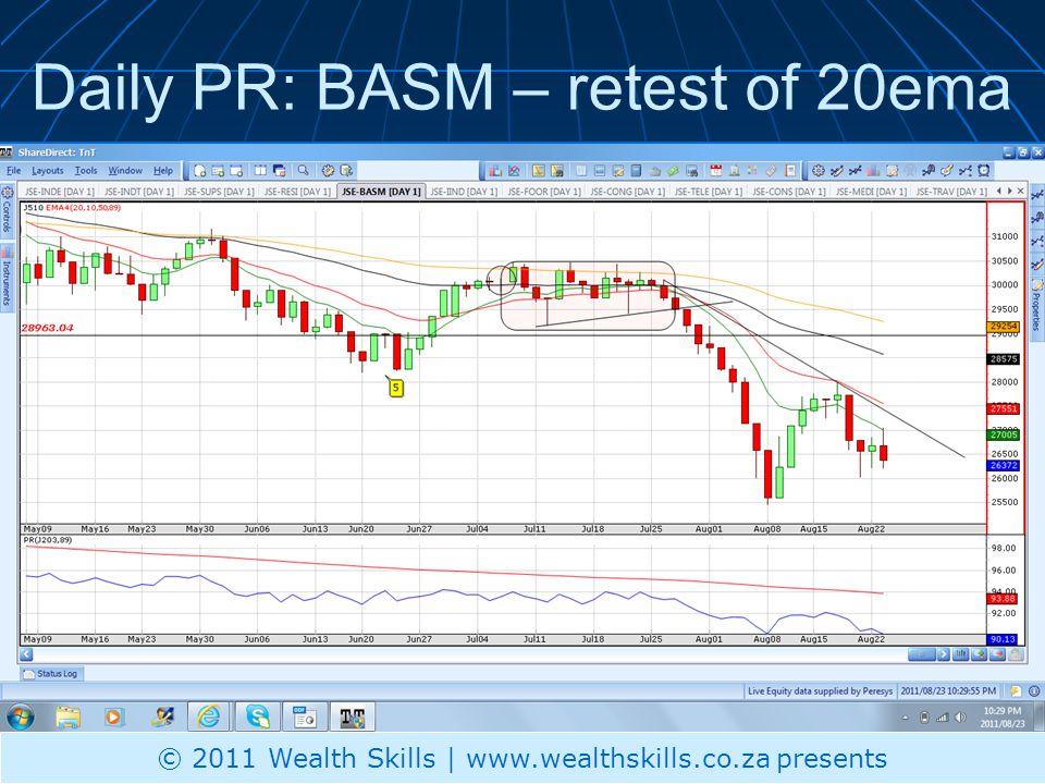 Daily PR: BASM – retest of 20ema © 2011 Wealth Skills | www.wealthskills.co.za presents