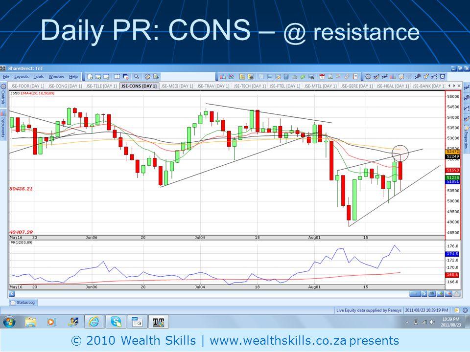 Daily PR: CONS – @ resistance © 2010 Wealth Skills | www.wealthskills.co.za presents