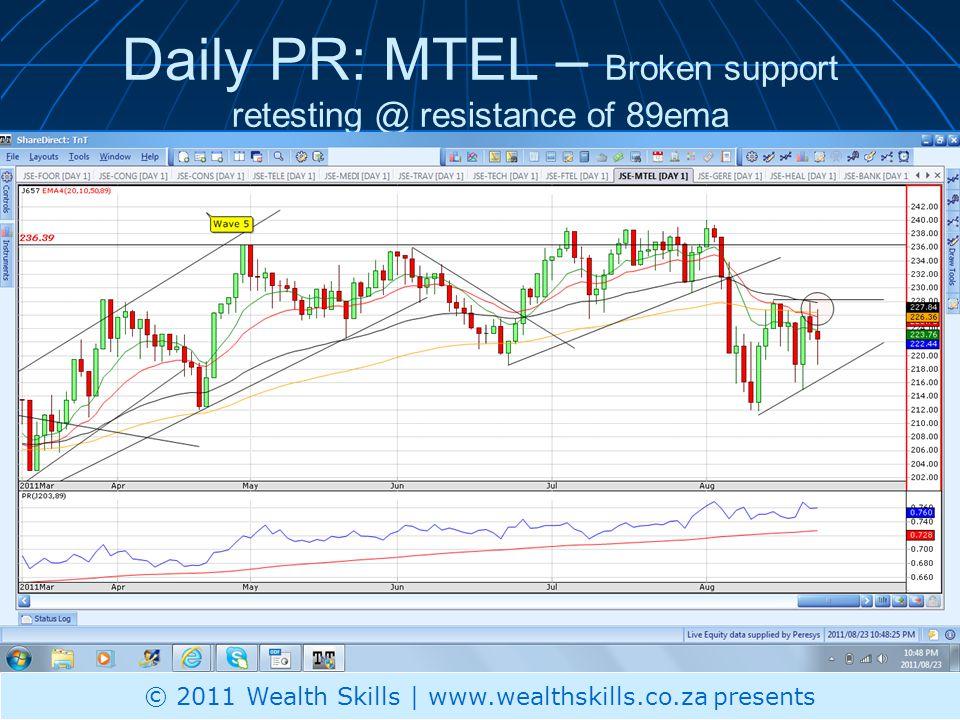 Daily PR: MTEL – Broken support retesting @ resistance of 89ema © 2011 Wealth Skills | www.wealthskills.co.za presents