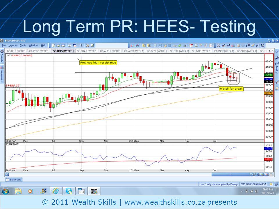 Long Term PR: HEES- Testing © 2011 Wealth Skills | www.wealthskills.co.za presents