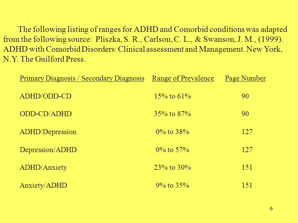 6 The following listing of ranges for ADHD and Comorbid conditions was adapted from the following source: Pliszka, S.