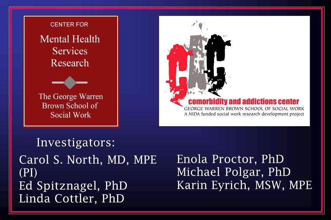 Enola Proctor, PhD Michael Polgar, PhD Karin Eyrich, MSW, MPE Enola Proctor, PhD Michael Polgar, PhD Karin Eyrich, MSW, MPE Investigators: Carol S.