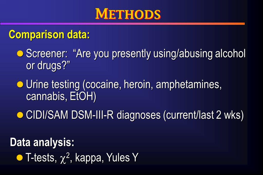 M ETHODS Comparison data: Screener: Are you presently using/abusing alcohol or drugs Screener: Are you presently using/abusing alcohol or drugs Urine testing (cocaine, heroin, amphetamines, cannabis, EtOH) Urine testing (cocaine, heroin, amphetamines, cannabis, EtOH) CIDI/SAM DSM-III-R diagnoses (current/last 2 wks) CIDI/SAM DSM-III-R diagnoses (current/last 2 wks) Data analysis: T-tests,  2, kappa, Yules Y T-tests,  2, kappa, Yules Y