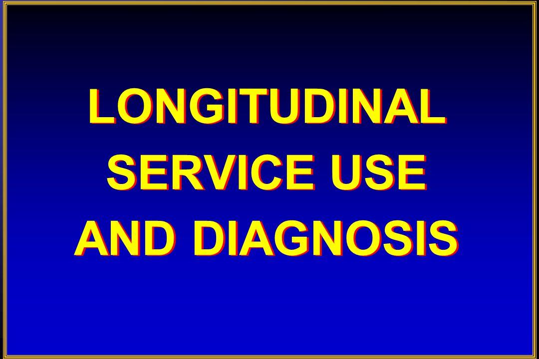 LONGITUDINAL SERVICE USE AND DIAGNOSIS