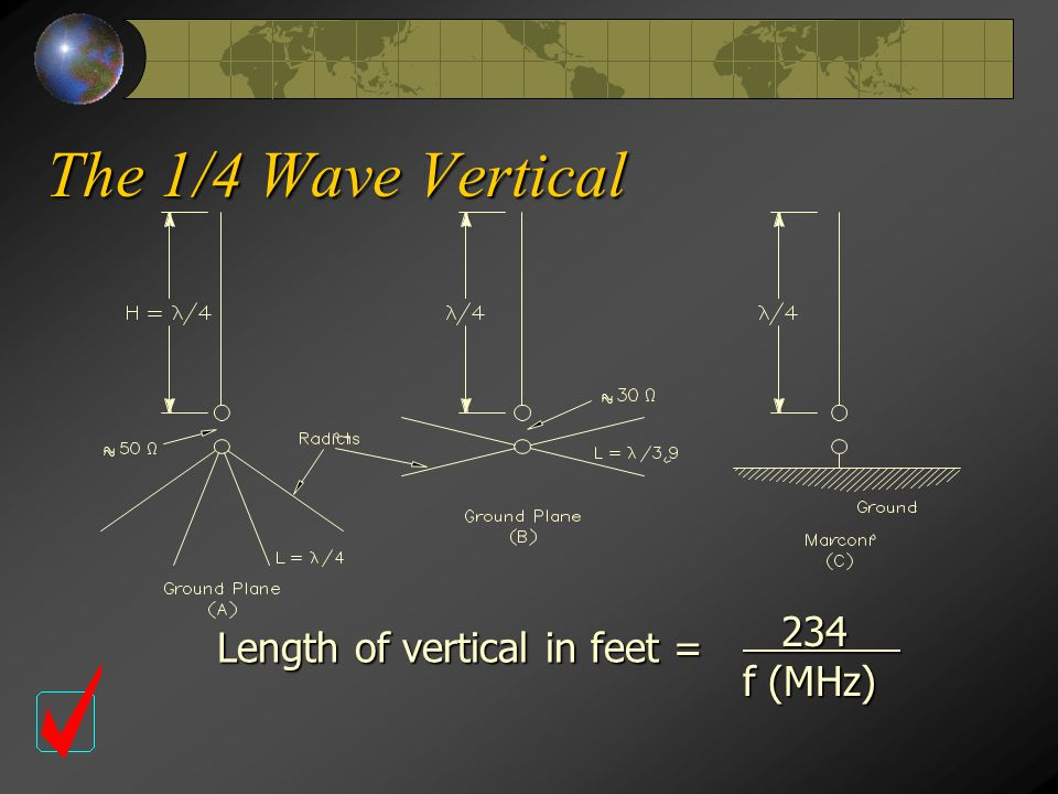 The 1/4 Wave Vertical Length of vertical in feet = Length of vertical in feet = 234 234 f (MHz)