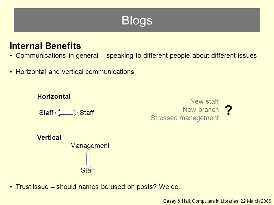 Internal Benefits Communications in general – speaking to different people about different issues Horizontal and vertical communications Horizontal Staff Staff Vertical Management Staff Trust issue – should names be used on posts.