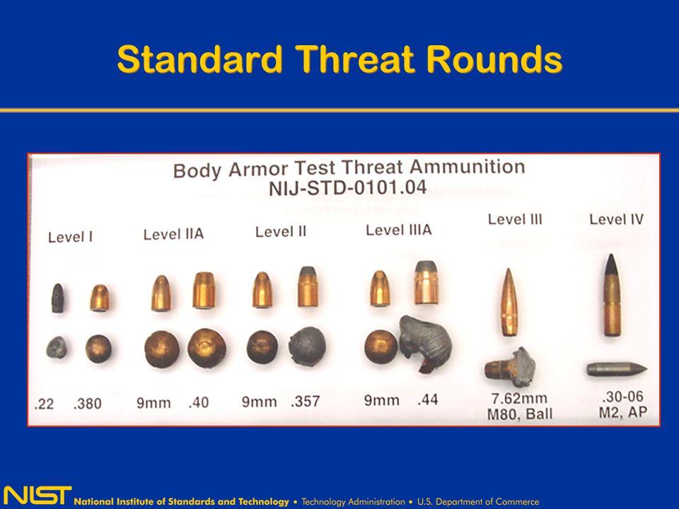 Standard Threat Rounds