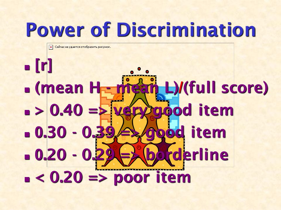 Power of Discrimination [r] [r] (mean H - mean L)/(full score) (mean H - mean L)/(full score) > 0.40 => very good item > 0.40 => very good item 0.30 -