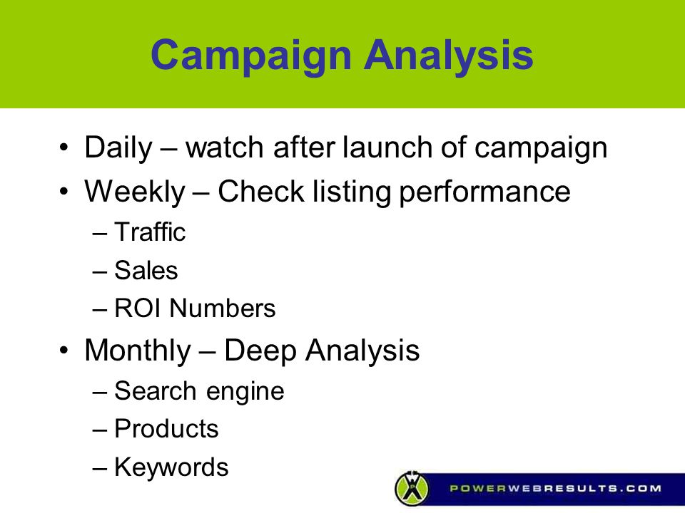 Campaign Analysis Daily – watch after launch of campaign Weekly – Check listing performance –Traffic –Sales –ROI Numbers Monthly – Deep Analysis –Sear