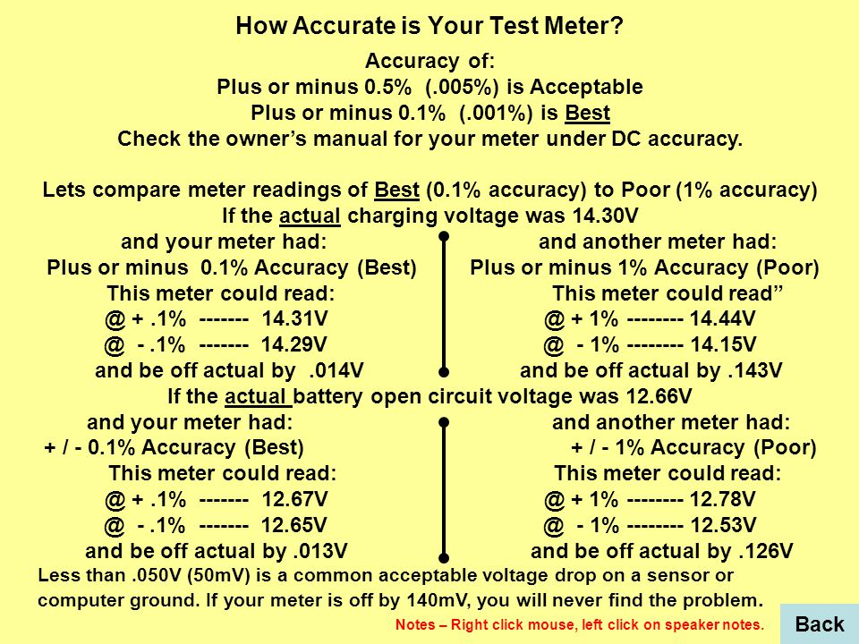 How Accurate is Your Test Meter.