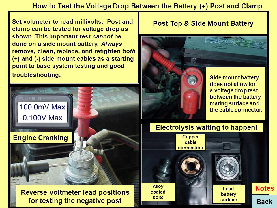 Engine running Voltmeter set to read millivolts DC.