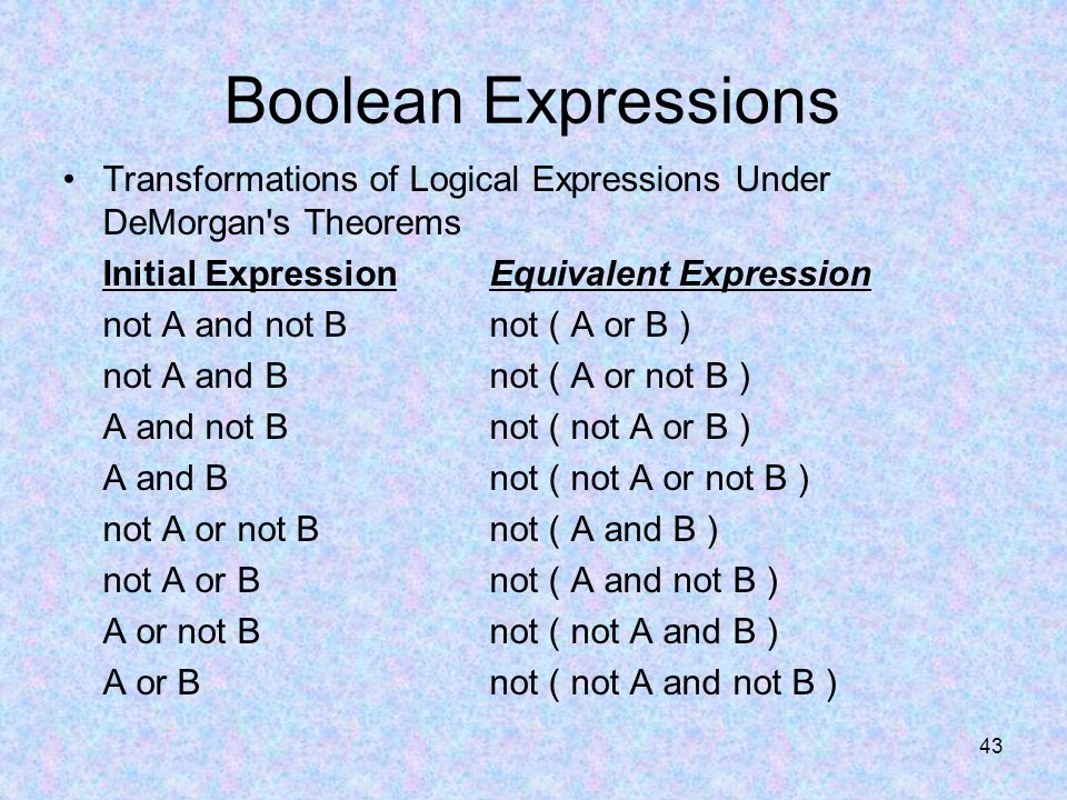 43 Boolean Expressions Transformations of Logical Expressions Under DeMorgan s Theorems Initial ExpressionEquivalent Expression not A and not Bnot ( A or B ) not A and Bnot ( A or not B ) A and not Bnot ( not A or B ) A and Bnot ( not A or not B ) not A or not Bnot ( A and B ) not A or Bnot ( A and not B ) A or not Bnot ( not A and B ) A or Bnot ( not A and not B )