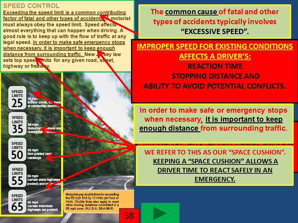58 SPEED CONTROL Exceeding the speed limit is a common contributing factor of fatal and other types of accidents. A motorist must always obey the spee