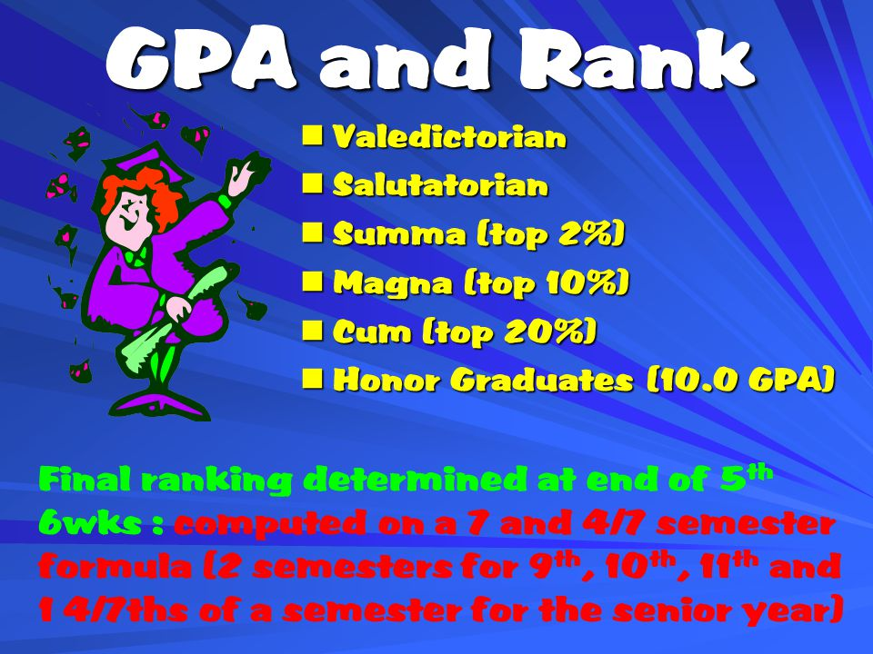 GPA and Rank Valedictorian Valedictorian Salutatorian Salutatorian Summa (top 2%) Summa (top 2%) Magna (top 10%) Magna (top 10%) Cum (top 20%) Cum (top 20%) Honor Graduates (10.0 GPA) Honor Graduates (10.0 GPA) Final ranking determined at end of 5 th 6wks : computed on a 7 and 4/7 semester formula (2 semesters for 9 th, 10 th, 11 th and 1 4/7ths of a semester for the senior year)