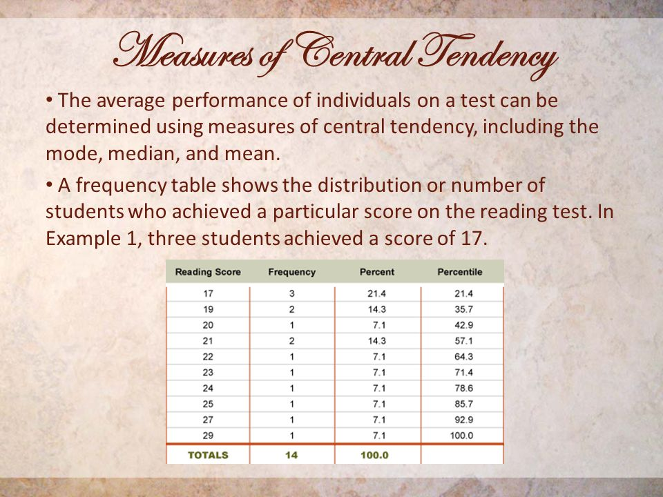 Measures of Central Tendency The average performance of individuals on a test can be determined using measures of central tendency, including the mode, median, and mean.