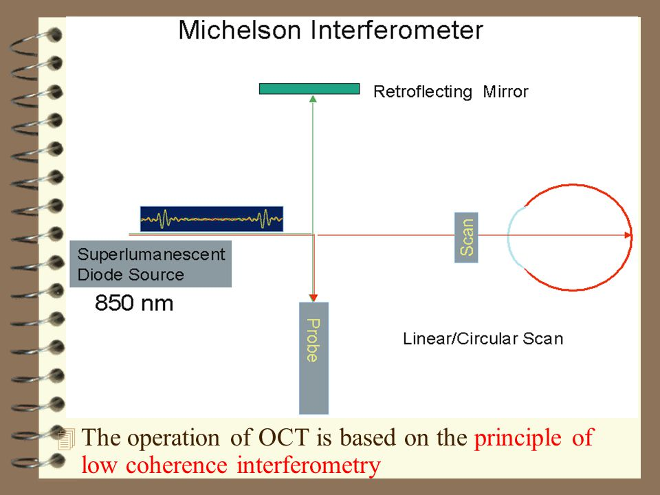 4 The operation of OCT is based on the principle of low coherence interferometry