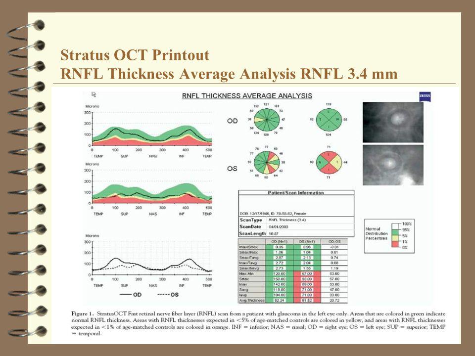 Stratus OCT Printout RNFL Thickness Average Analysis RNFL 3.4 mm