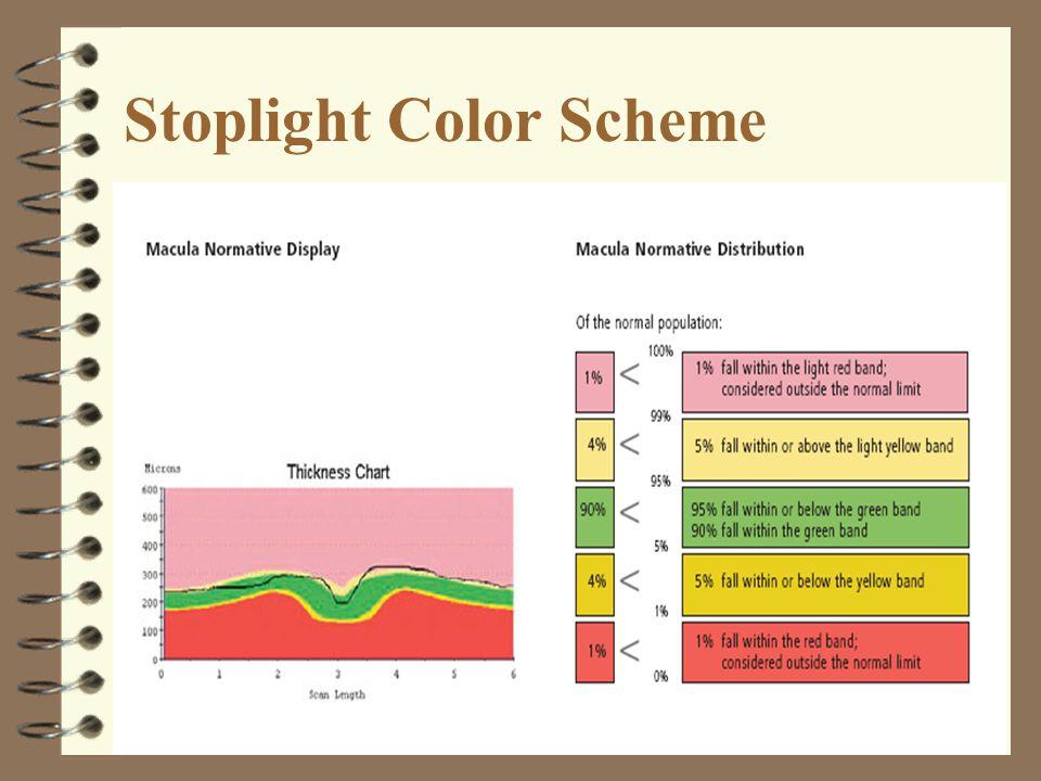 Stoplight Color Scheme