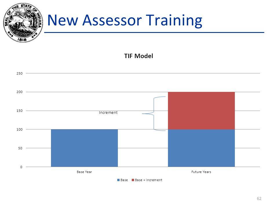 New Assessor Training 62