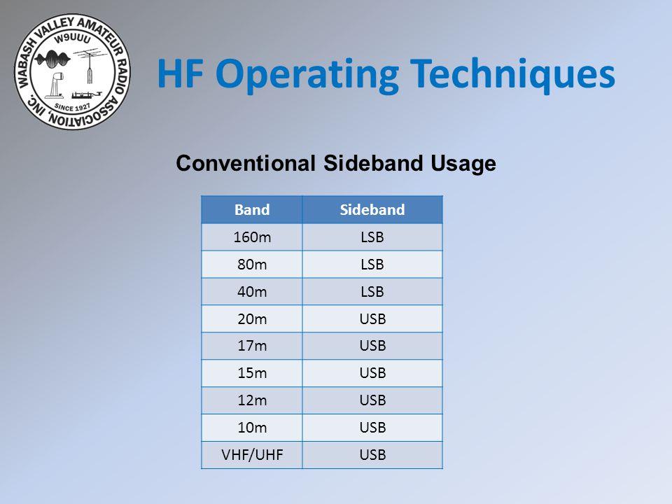 HF Operating Techniques BandSideband 160mLSB 80mLSB 40mLSB 20mUSB 17mUSB 15mUSB 12mUSB 10mUSB VHF/UHFUSB Conventional Sideband Usage