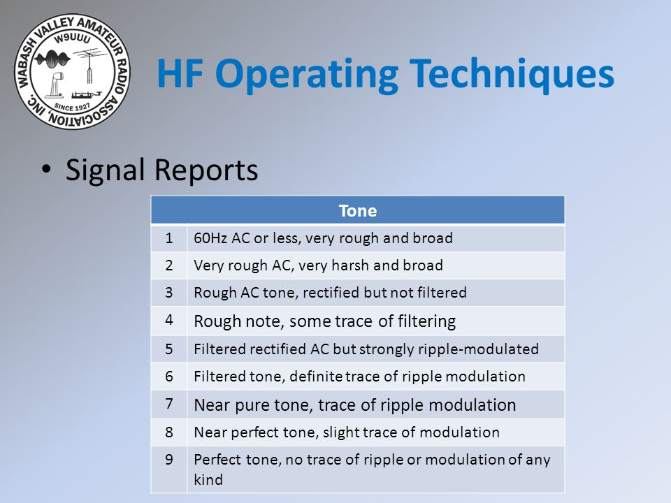 Signal Reports HF Operating Techniques Tone 160Hz AC or less, very rough and broad 2Very rough AC, very harsh and broad 3Rough AC tone, rectified but not filtered 4 Rough note, some trace of filtering 5Filtered rectified AC but strongly ripple-modulated 6Filtered tone, definite trace of ripple modulation 7 Near pure tone, trace of ripple modulation 8Near perfect tone, slight trace of modulation 9Perfect tone, no trace of ripple or modulation of any kind