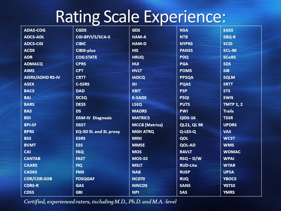 Rating Scale Experience: ADAS-COG ADCS-ADL ADCS-CGI ACDS ADR ADMACQ AIMS AISRS/ADHD RS-IV ASEX BACS BAI BARS BAS BDI BPI-SF BPRS BSS BVMT CAI CANTAB CAARS CADSS CDR/CDR-SOB CDRS-R CDSS CGDS CGI-BP/I/S/SCA-S CIBIC CIBIS-plus COG STATE CPRS CPT CRTT C-SSRS DAD DCSQ DESS DS DSM-IV Diagnosis DSST EQ-5D 5L and 3L proxy ESRS ESS FAQ FAST FIQ FMS FOSQGAF GAS GBI GDS HAM-A HAM-D HIS HRUQ HUI HVLT IADCQ ISI KBIT K-SADS LSEQ MADRS MATRICS MCCB (Matrics) MGH ATRQ MINI MMSE MOS MOS-SS MSLT NAB NC070 NINCDS NPI NSA NTB NYPRS PANSS PDQ PGA POMS PPSQA PQAS PSP PSQI PUTS PWI QIDS-16 QL21, QL 98 Q-LES-Q QOL QOL-AD RAVLT RSQ – D/W RUD-Lite RUSP RUQ SANS SAS SASS SBQ-R SCID SCL-90 SCoRS SDS SIB SQLM SRTT STS SWN TMTP 1, 2 Trails TSSR UPDRS VAS WCST WMS WOMAC WPAI WTAR UPSA YBOCS YGTSS YMRS Certified, experienced raters, including M.D., Ph.D.