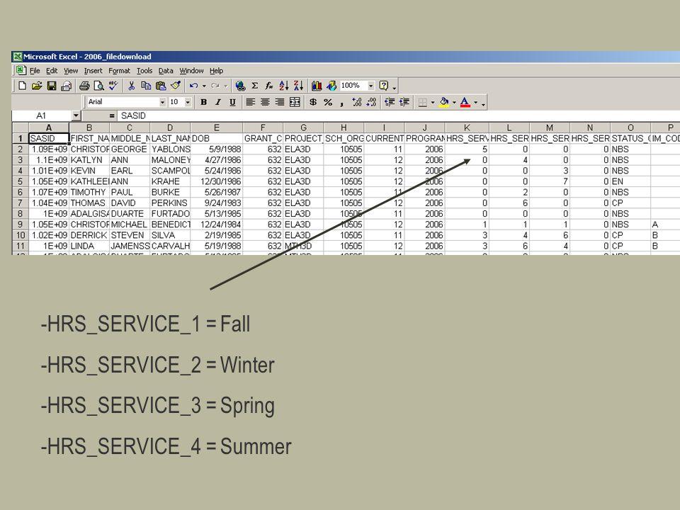 -HRS_SERVICE_1 = Fall -HRS_SERVICE_2 = Winter -HRS_SERVICE_3 = Spring -HRS_SERVICE_4 = Summer