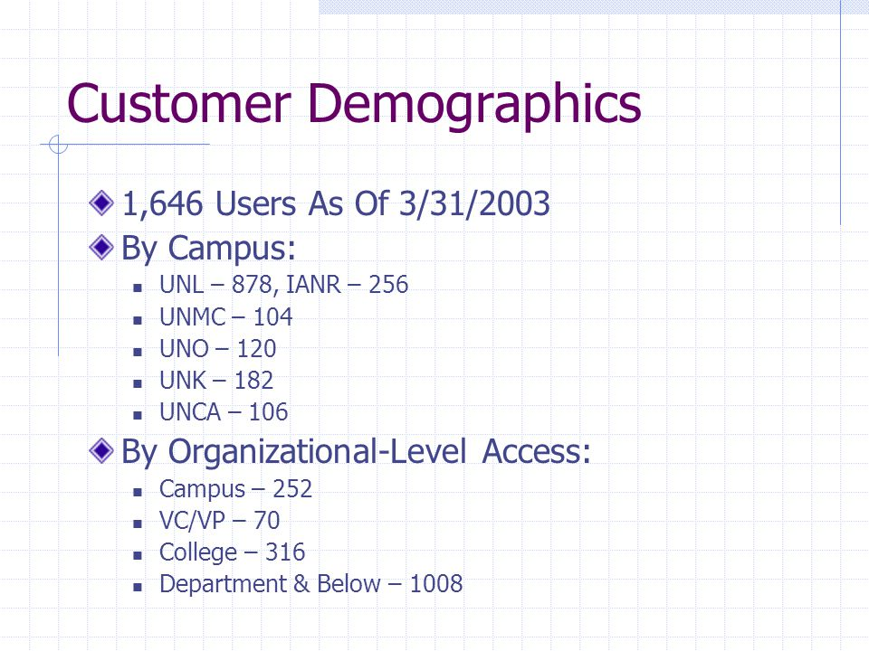 Customer Demographics 1,646 Users As Of 3/31/2003 By Campus: UNL – 878, IANR – 256 UNMC – 104 UNO – 120 UNK – 182 UNCA – 106 By Organizational-Level Access: Campus – 252 VC/VP – 70 College – 316 Department & Below – 1008