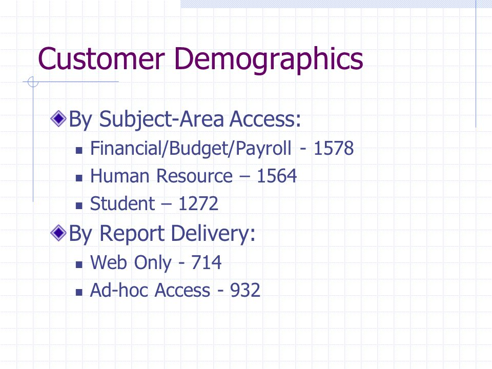 Customer Demographics By Subject-Area Access: Financial/Budget/Payroll - 1578 Human Resource – 1564 Student – 1272 By Report Delivery: Web Only - 714 Ad-hoc Access - 932