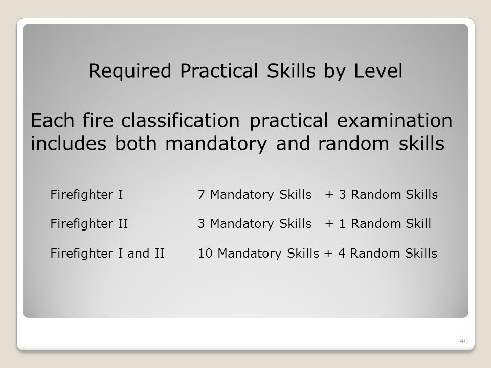 Required Practical Skills by Level Each fire classification practical examination includes both mandatory and random skills 40 Firefighter I7 Mandatory Skills + 3 Random Skills Firefighter II3 Mandatory Skills + 1 Random Skill Firefighter I and II10 Mandatory Skills + 4 Random Skills