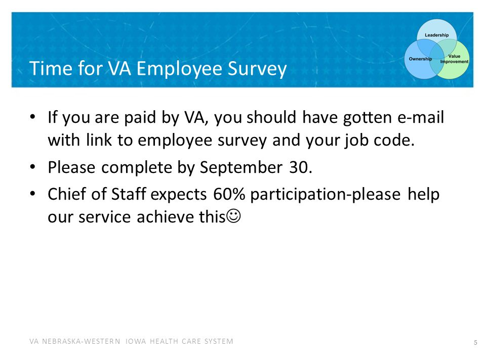 VA NEBRASKA-WESTERN IOWA HEALTH CARE SYSTEM Time for VA Employee Survey If you are paid by VA, you should have gotten e-mail with link to employee survey and your job code.