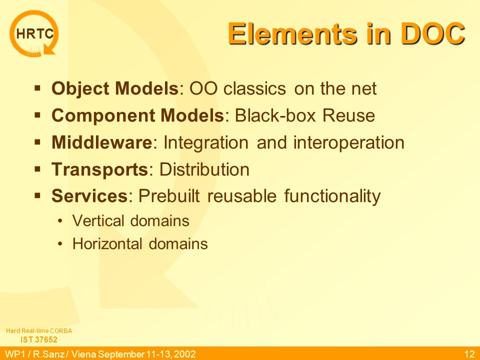 HRTC IST 37652 Hard Real-time CORBA WP1 / R.Sanz / Viena September 11-13, 200212 Elements in DOC  Object Models: OO classics on the net  Component M