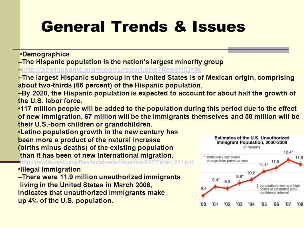General Trends & Issues Demographics –The Hispanic population is the nation s largest minority group –http://pewhispanic.org/reports/report.php ReportID=96http://pewhispanic.org/reports/report.php ReportID=96 –The largest Hispanic subgroup in the United States is of Mexican origin, comprising about two-thirds (66 percent) of the Hispanic population.