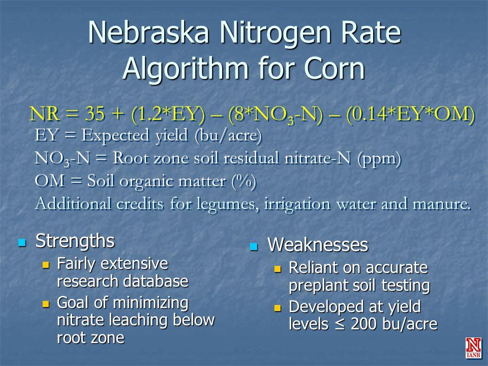 Nebraska Nitrogen Rate Algorithm for Corn Strengths Strengths Fairly extensive research database Fairly extensive research database Goal of minimizing