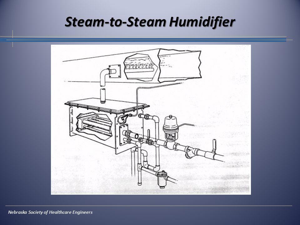 Nebraska Society of Healthcare Engineers Steam-to-Steam Humidifier