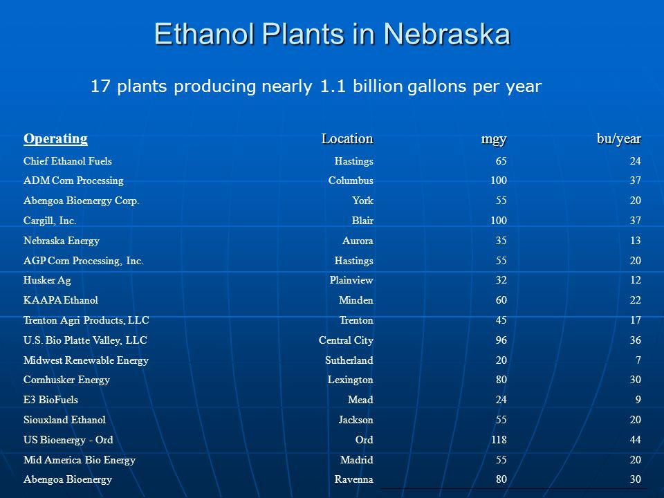 Ethanol Plants in Nebraska OperatingLocationmgybu/year Chief Ethanol FuelsHastings6524 ADM Corn ProcessingColumbus10037 Abengoa Bioenergy Corp.York5520 Cargill, Inc.Blair10037 Nebraska EnergyAurora3513 AGP Corn Processing, Inc.Hastings5520 Husker AgPlainview3212 KAAPA EthanolMinden6022 Trenton Agri Products, LLCTrenton4517 U.S.