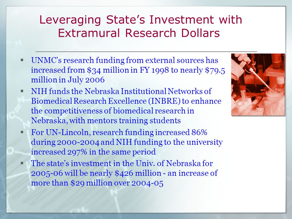 Leveraging State's Investment with Extramural Research Dollars  UNMC's research funding from external sources has increased from $34 million in FY 1998 to nearly $79.5 million in July 2006  NIH funds the Nebraska Institutional Networks of Biomedical Research Excellence (INBRE) to enhance the competitiveness of biomedical research in Nebraska, with mentors training students  For UN-Lincoln, research funding increased 86% during 2000-2004 and NIH funding to the university increased 297% in the same period  The state's investment in the Univ.