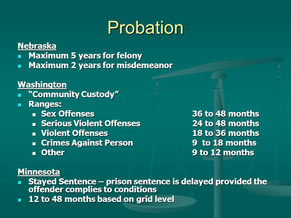Probation Nebraska Maximum 5 years for felony Maximum 5 years for felony Maximum 2 years for misdemeanor Maximum 2 years for misdemeanorWashington Community Custody Community Custody Ranges: Ranges: Sex Offenses 36 to 48 months Sex Offenses 36 to 48 months Serious Violent Offenses 24 to 48 months Serious Violent Offenses 24 to 48 months Violent Offenses 18 to 36 months Violent Offenses 18 to 36 months Crimes Against Person 9 to 18 months Crimes Against Person 9 to 18 months Other 9 to 12 months Other 9 to 12 monthsMinnesota Stayed Sentence – prison sentence is delayed provided the offender complies to conditions Stayed Sentence – prison sentence is delayed provided the offender complies to conditions 12 to 48 months based on grid level 12 to 48 months based on grid level
