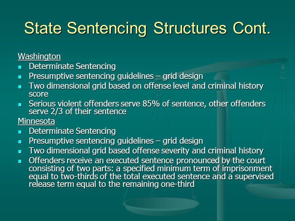 State Sentencing Structures Cont. Washington Determinate Sentencing Determinate Sentencing Presumptive sentencing guidelines – grid design Presumptive