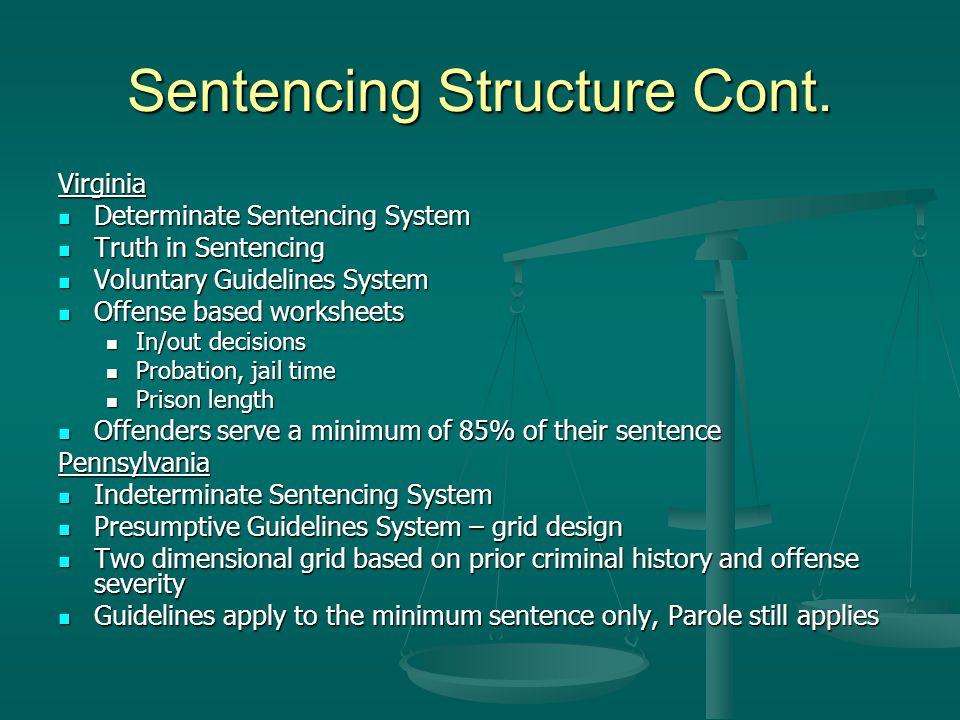 Sentencing Structure Cont. Virginia Determinate Sentencing System Determinate Sentencing System Truth in Sentencing Truth in Sentencing Voluntary Guid