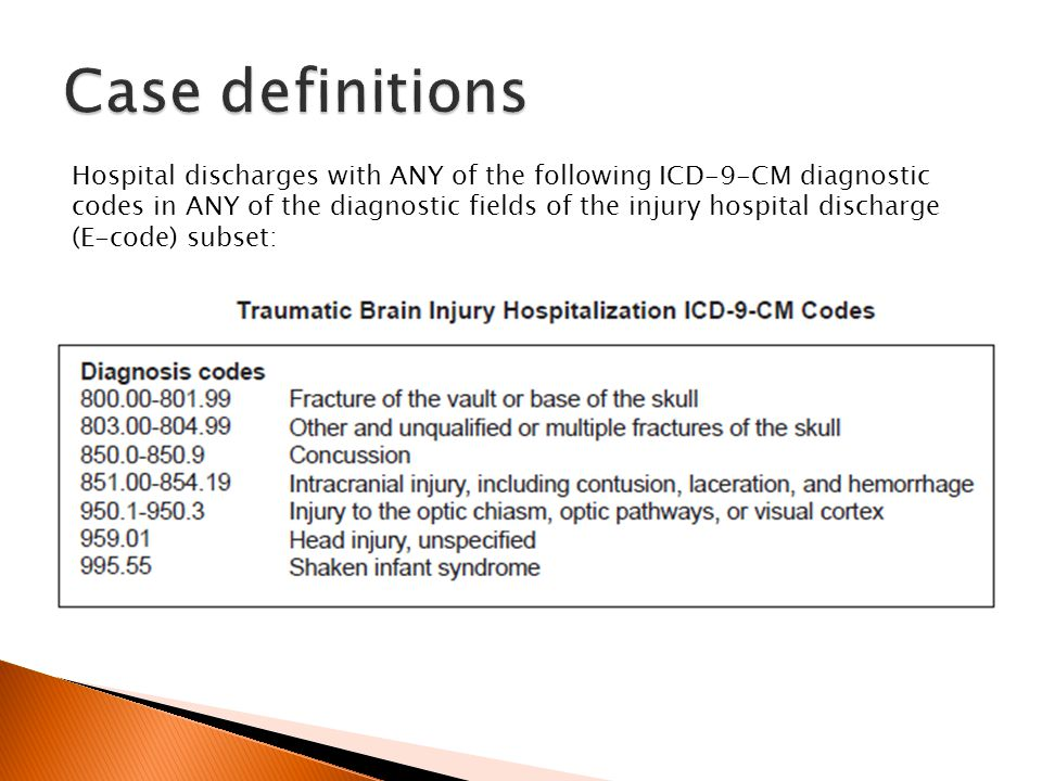 Hospital discharges with ANY of the following ICD-9-CM diagnostic codes in ANY of the diagnostic fields of the injury hospital discharge (E-code) subset: